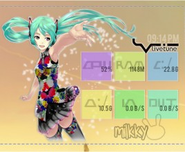 Hatsune Mika 2 Windows 7 Rainmeter Theme