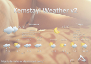 Kemstayl Weather Windows 7 Rainmeter Skin
