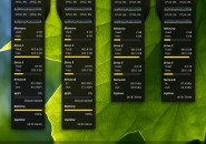 SDT Mod Green Windows 7 Rainmeter Skin