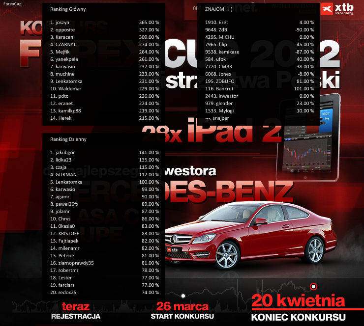 XTB Forex Cup Rainmeter Skin For Windows 7