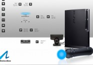Playstation Move Rainmeter Theme