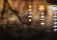 VClouds Weather Rainmeter Theme