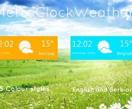 Metro Clock Weather Windows 7 Rainmeter Theme