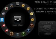 Steam Wheel Quick Rainmeter Skin