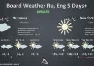 Weather Board Black Complete HD Rainmeter Skin