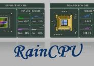 RainCPU Rainmeter Skins
